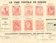 3 - Langage des timbres